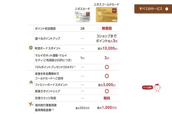 ゴールドカード比較